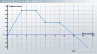 Position Time Graph Worksheet. Worksheets. Ratchasima ...