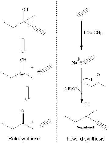 What is a synthesis and retro synthesis for meparfynol