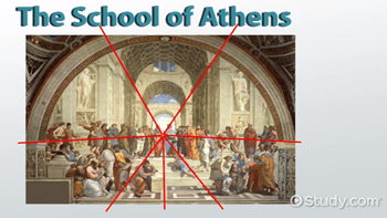Linear Perspective in Renaissance Art: Definition ...