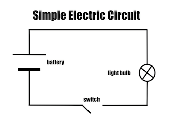 electrical light wiring diagram ez go textron battery electric circuit diagrams lesson for kids video often have more or different parts shown using symbols to be able read and understand an