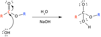 Saponification: Definition, Process & Reaction Video with