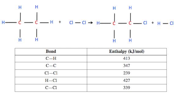 quiz worksheet calculating bond