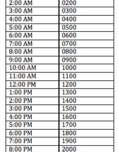 Chart comparing times throughout the day also what is military time definition  format video lesson rh study