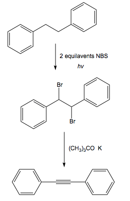 Show each step in the synthesis of diphenylacetylene from