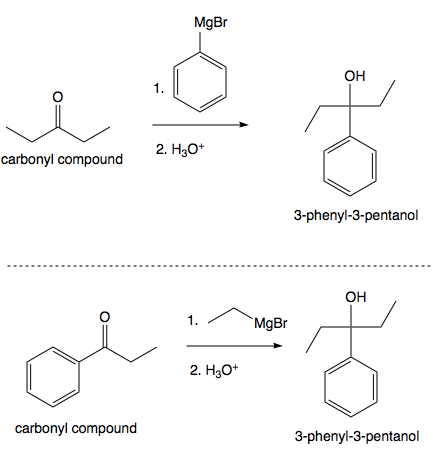 What carbonyl compounds might you start with in a Grignard