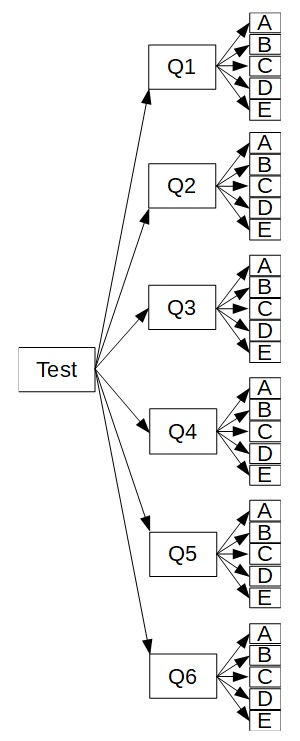 Consider the following. (a) Make a tree diagram to show