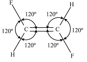 What is the molecular geometry of trans-difluroethylene