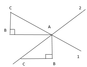 Slope Criteria for Parallel & Perpendicular Lines: Proof