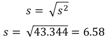 Sample Mean & Variance: Definition, Equations & Examples