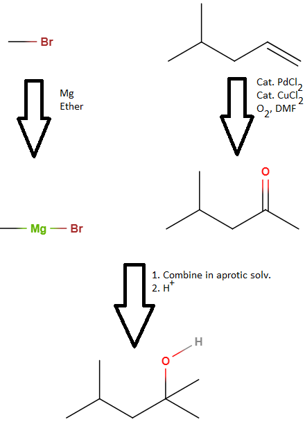 Using a series of reaction equations, outline how you