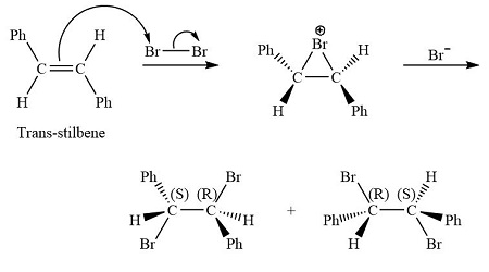 Predict the products of the following bromination