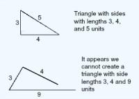 Triangle Inequality: Theorem & Proofs | Study.com