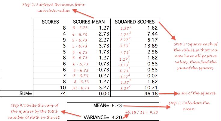 What Is Descriptive Statistics? Examples & Concept Video