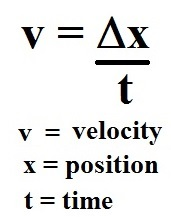 Linear vs. Rotational Velocity: Definitions & Equations