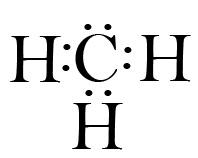 CSET Science Subtest II Chemistry (218): Practice & Study