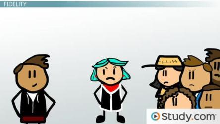 Erikson s Identity vs Role Confusion in Adolescent Development Video & Lesson Transcript Study com