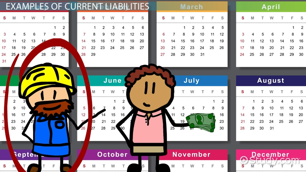 Current Liabilities Definition & Examples Video