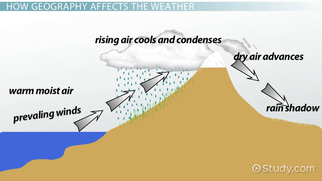 How Geography Affects The Weather Video & Lesson