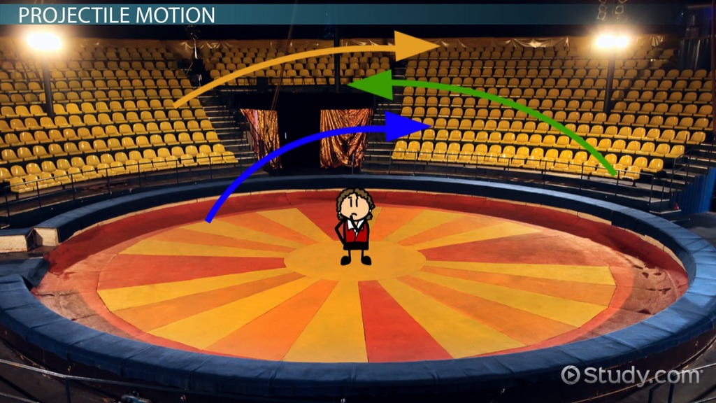 Projectile Motion Practice Problems Video & Lesson