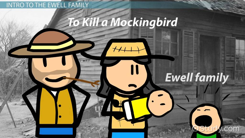 Bob & Mayella Ewell In To Kill A Mockingbird Character