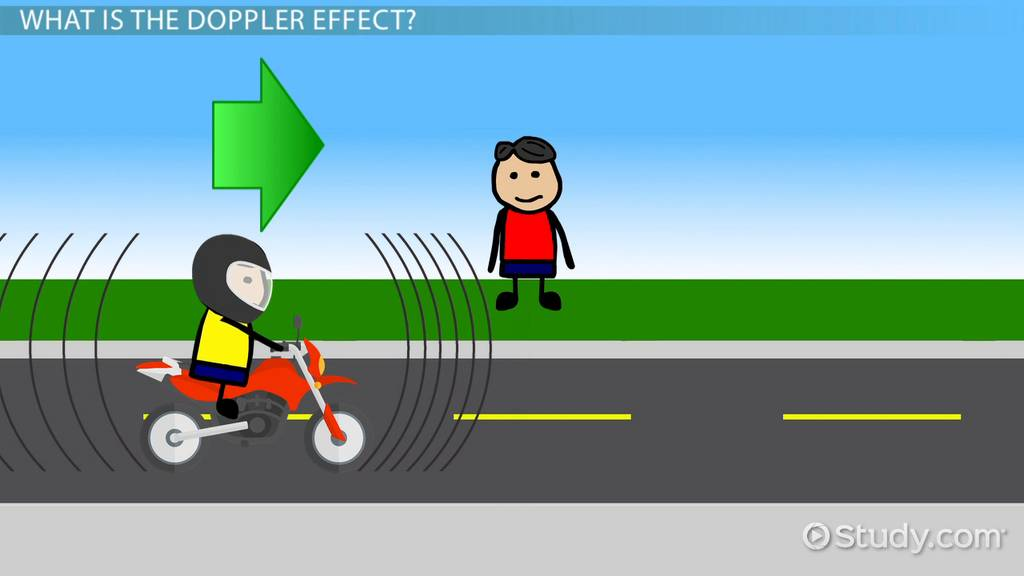 The Doppler Effect Formula & Calculation Video & Lesson