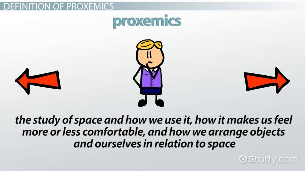 What Is Proxemics? Definition & Examples Video