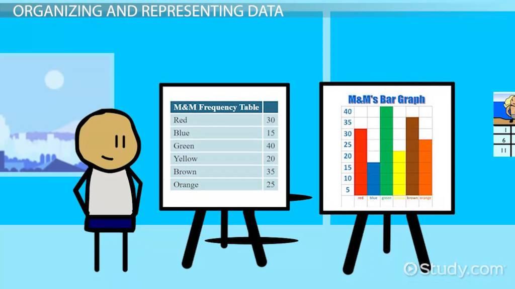 Data Analysis Purpose & Steps Video & Lesson Transcript