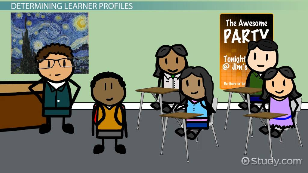 Differentiating Instruction Based On Learner Profiles
