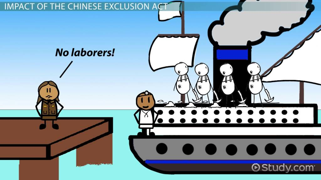 The Chinese Exclusion Act Of 1882 Definition & Summary