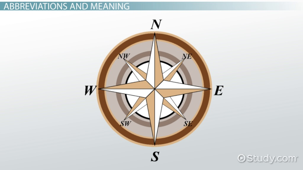 Cardinal & Intermediate Directions Definition & Meaning