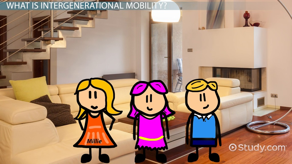 Intergenerational Mobility Definition & Concept Video