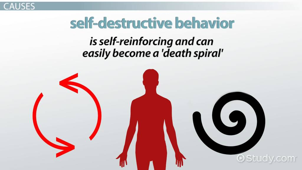 Self Destructive Behavior Signs Causes & Effects Video