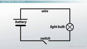 Electric Circuit Diagrams: Lesson for Kids  Video