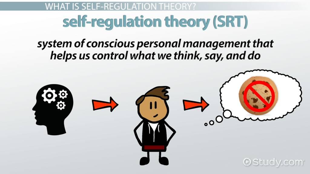 Self Regulation Theory Definition & Strategies Video
