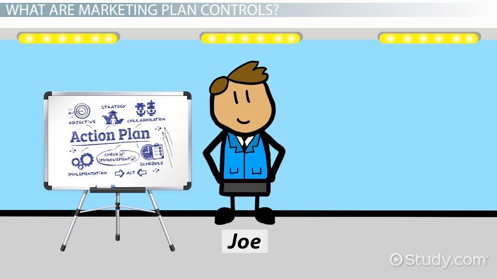 Marketing Plan Controls Examples & Explanation Video