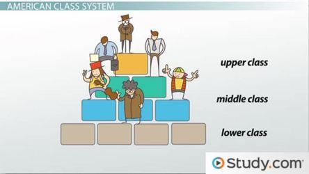 class social structure classes system types american education