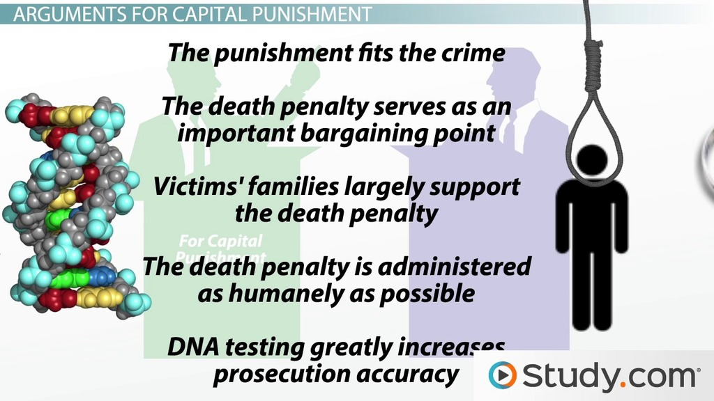 Arguments For And Against Capital Punishment Video