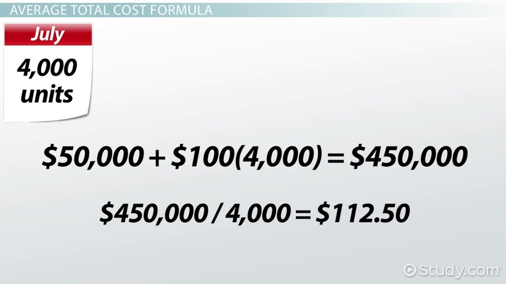 Average Total Cost Definition  Formula  Video  Lesson