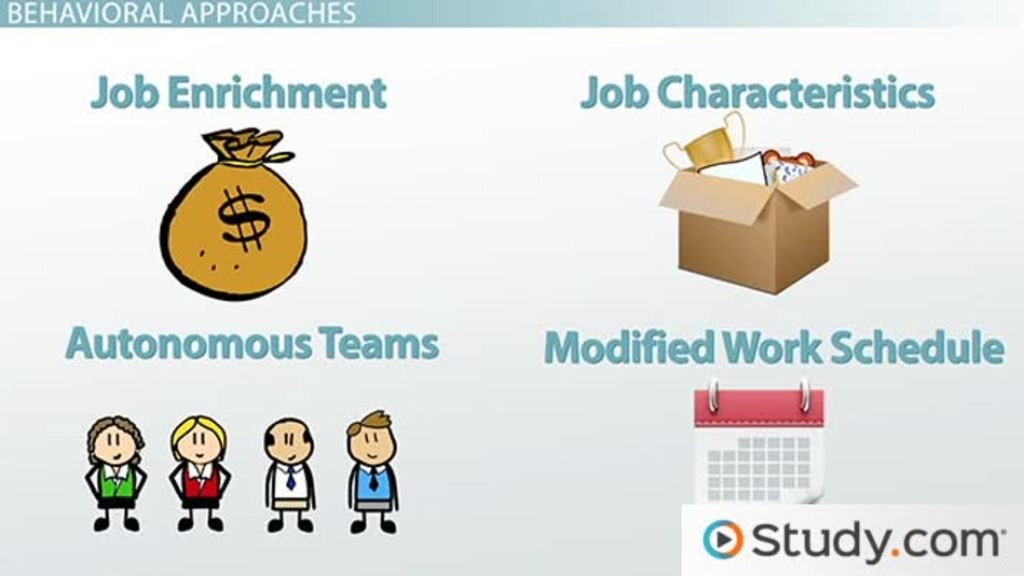 Behavioral Approaches To Job Design Video & Lesson