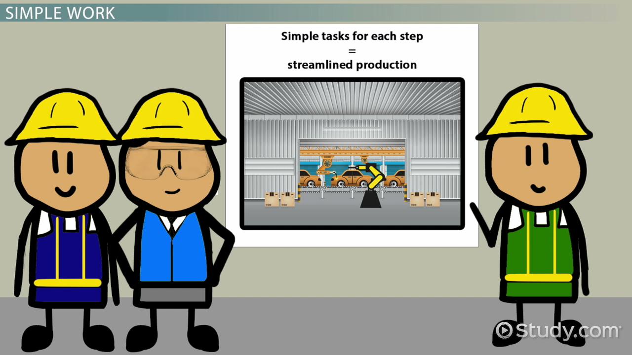 Benefits Of Lean Production Video & Lesson Transcript