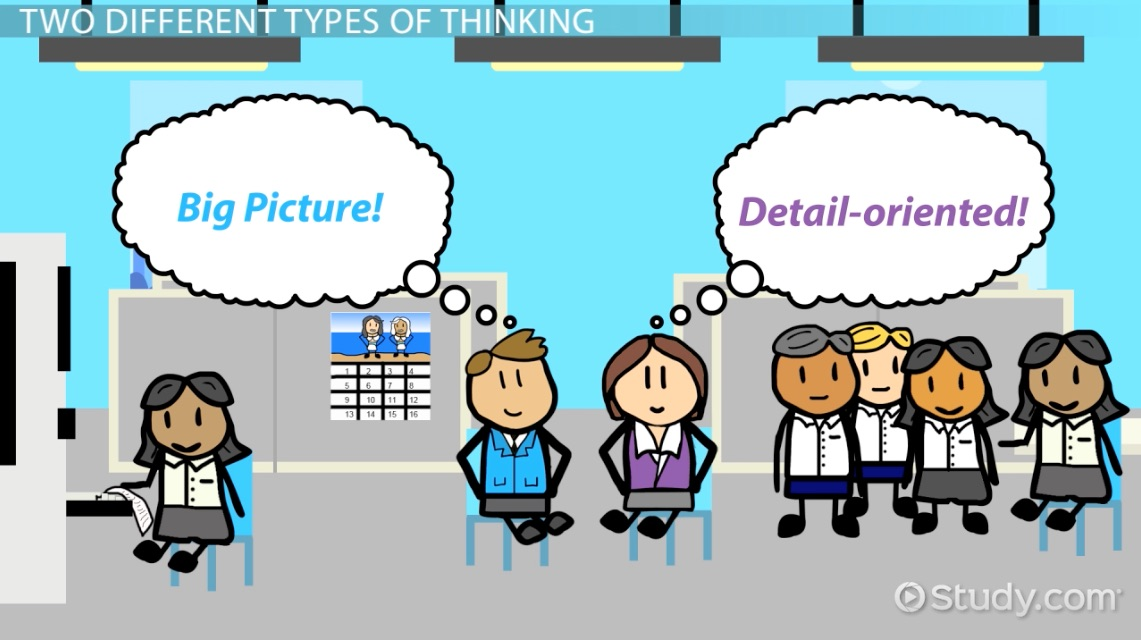 Big Picture Vs Detail Oriented Thinking Video & Lesson