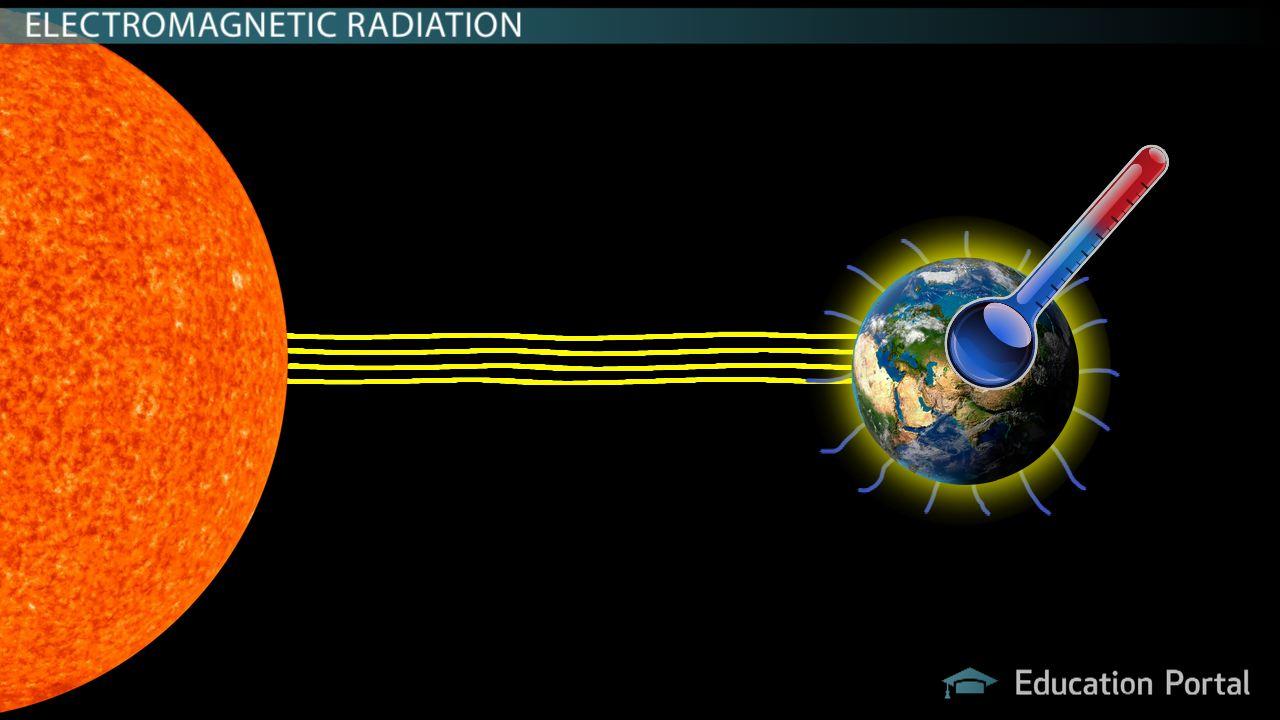 Blackbody & Blackbody Radiation Theory Video & Lesson