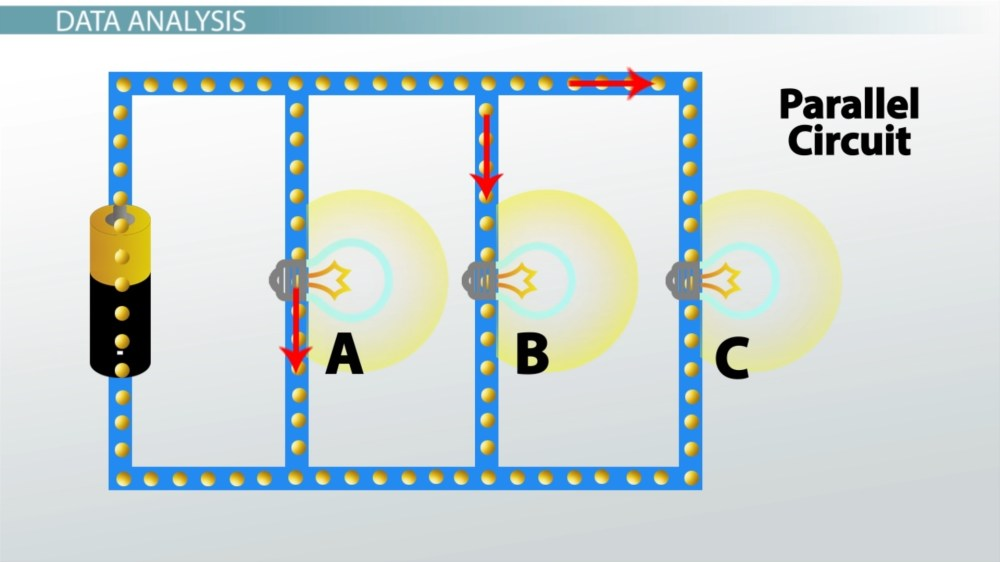 medium resolution of building series parallel circuits physics lab