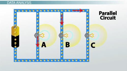 small resolution of building series parallel circuits physics lab