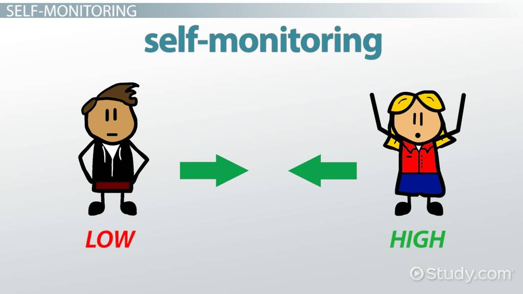 High & Low Self Monitors Definition & Behaviors Video