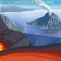How Are Volcanoes Formed Diagram 2012 Ford Focus Wiring Island Arc: Definition & Formation - Video Lesson Transcript   Study.com
