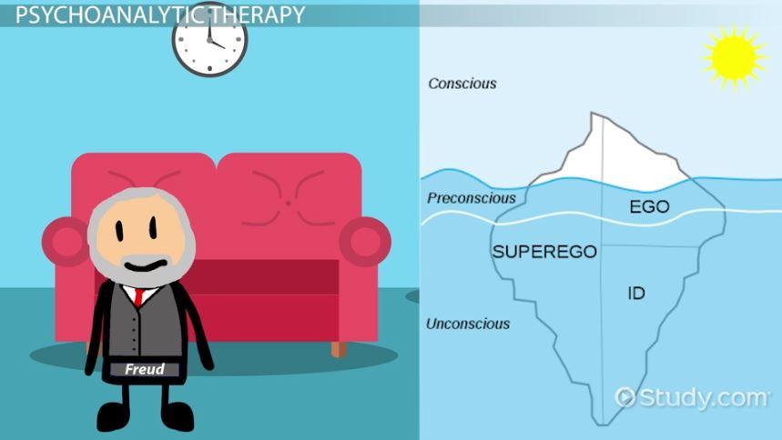 Psychoanalysis Theory Definition & Explanation Video