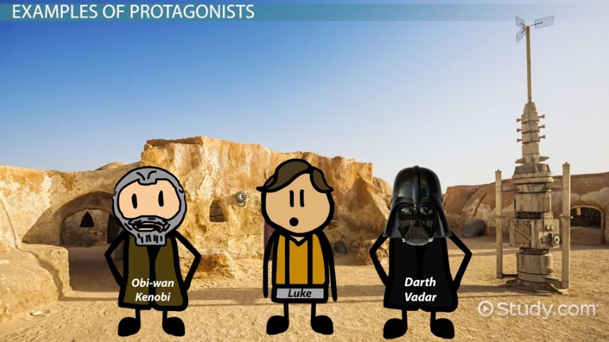 Protagonist In Literature Definition & Examples Video