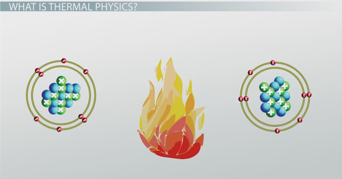 hight resolution of heat diagram physic