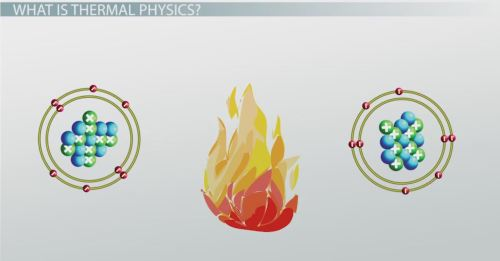small resolution of heat diagram physic